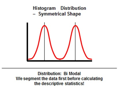 Six Sigma Dmaic Process Measure Phase Measurement System