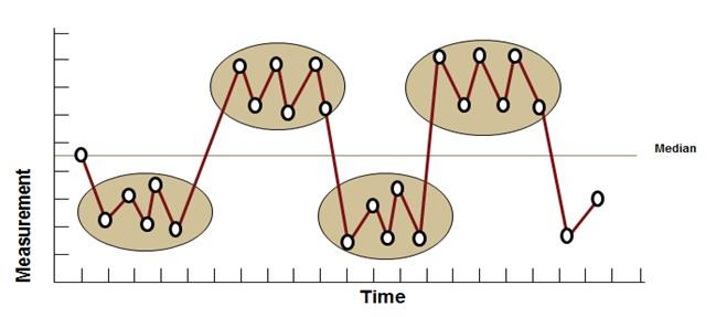 Six Sigma DMAIC Process - Measure Phase - Measurement System ...